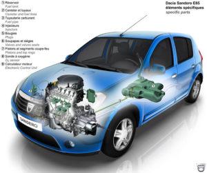 Aşa arată Dacia Sandero cu motor care poate funcţiona cu bioetanol